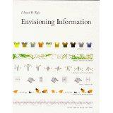 10 Books Of Visual Ideas