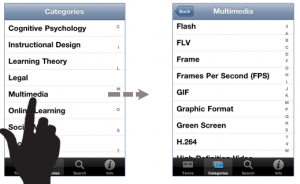 Designing a Mobile App: Instructional Design Guru