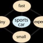 car_schema