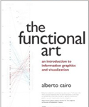 the-functional-art