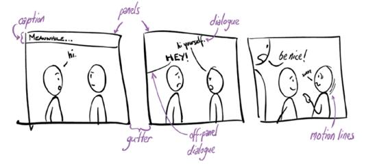 anatomy-of-a-comic