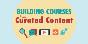 Building Courses From Curated Content