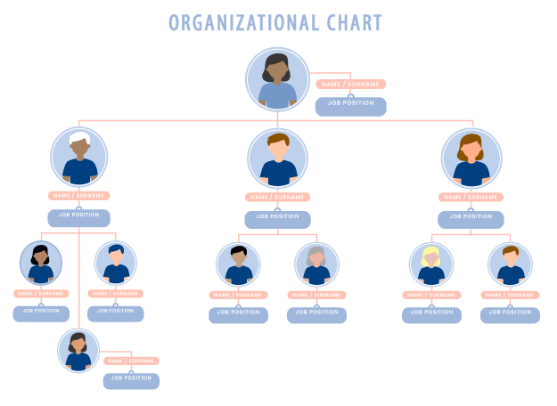Hierarchical Chat