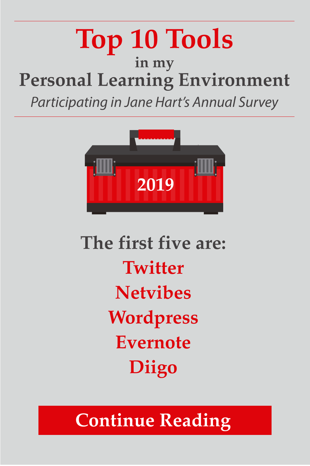 Top 10 Tools in My Personal Learning Environment 2019