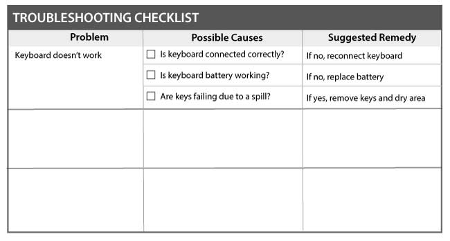 Troubleshooting Checklist